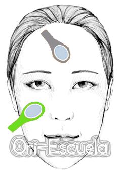 Uso de Testers Oriflame