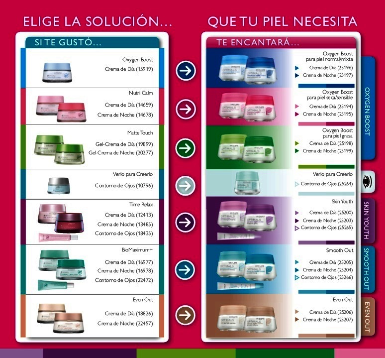 Optimals by Oriflame