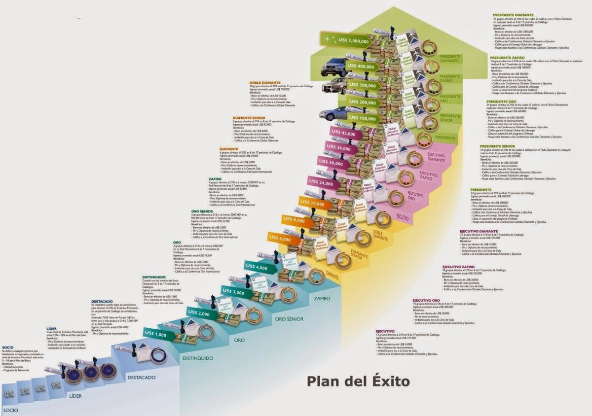 CURSO PLAN DEL EXITO Y CALCULO DE INCENTIVOS - PERU