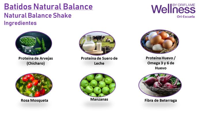 Ingredientes Batidos Natural Balance - Wellness by Oriflame