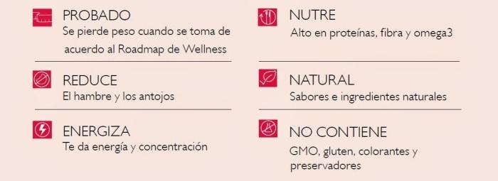 Princuipales Beneficios Wellness by Oriflame Ori-Escuela