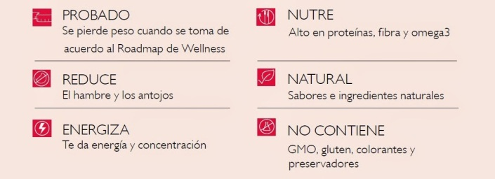 Princuipales Beneficios Wellness by Oriflame Ori-Escuela