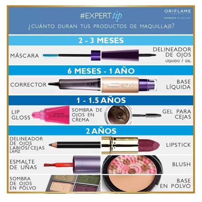 Caducidad de cosméticos Oriflame